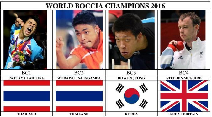 Campeões Mundiais 2016-page-001 (1)