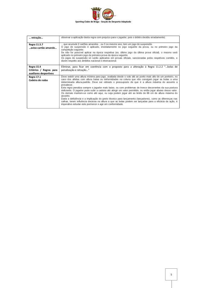 Boccia - Proposta alteração regras SCB-page-005
