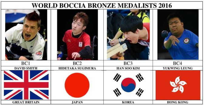 Bronze Mundiais 2016-page-001