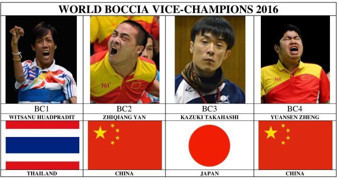 Vice-Campeões Mundiais 2016-page-001