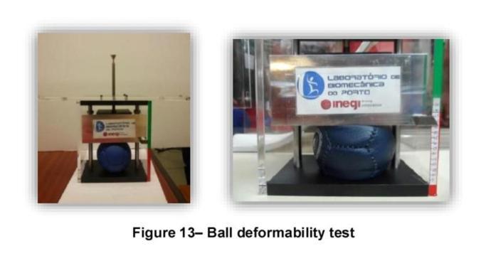 Deformability test