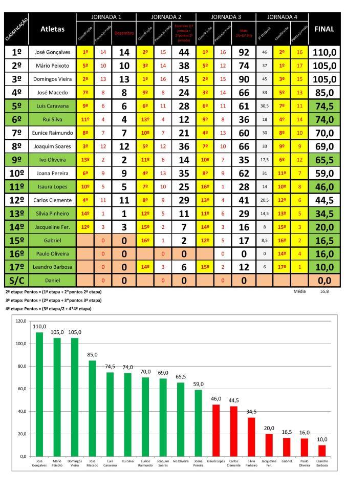 Torneio 2016-2017-page-001 (1)