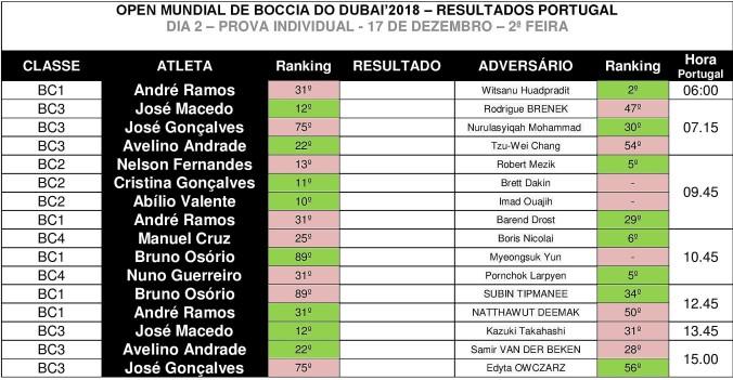 Jogos Portugal_Open Dubai 2018-page-001 (3)